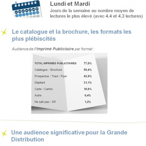 BALmétrie : les résultats 2013 en infographie ! (28/04/2014)