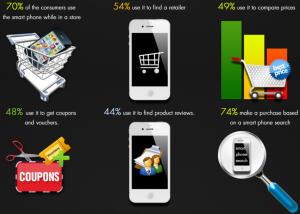 infographie usage des smartphones