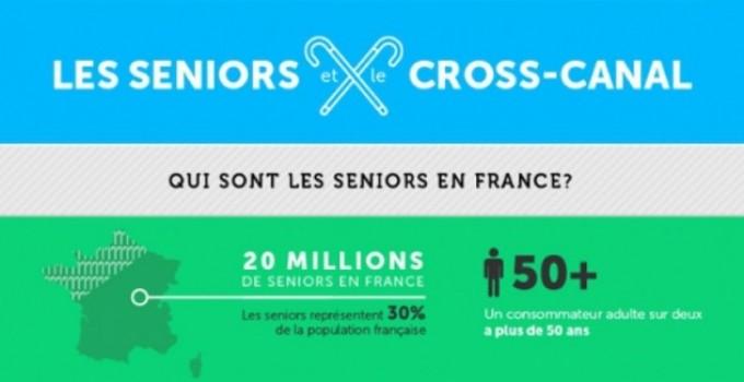 Infographie – Les Seniors, le cross-canal et le e-commerce
