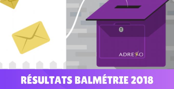 Résultats de l'étude BALmétrie 2018 : les tendances de l'Imprimé Publicitaire